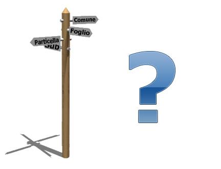 Identificativi Catastali Definizione Catastoit